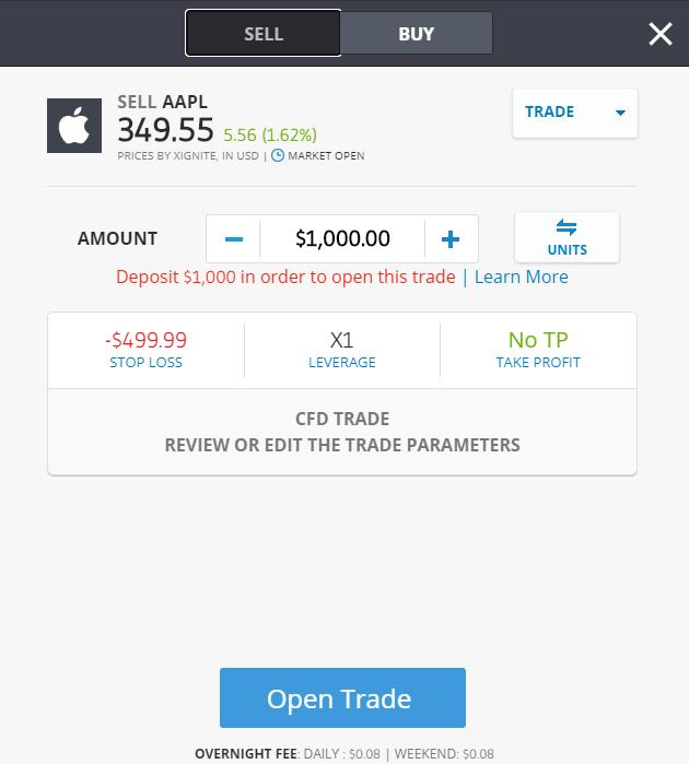 CFD trading on eToro Malaysia