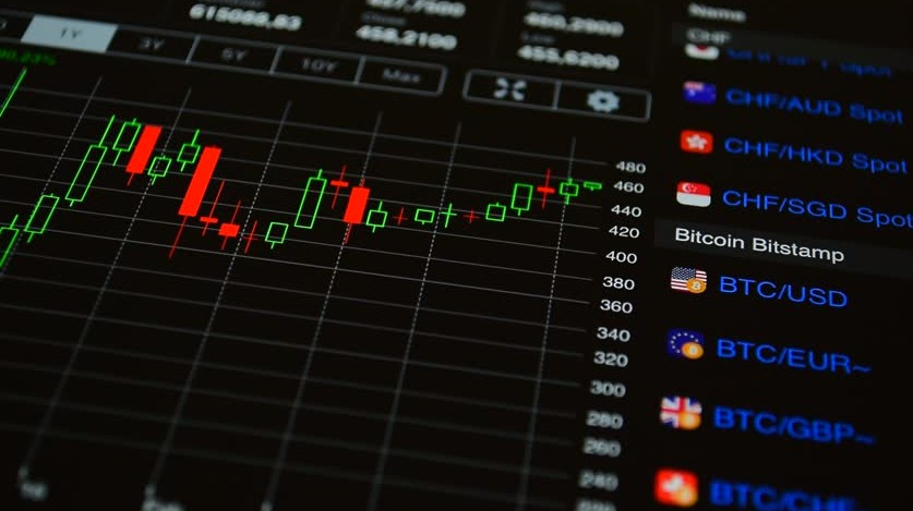 The Best New Zealand Forex Brokers - Trade Now