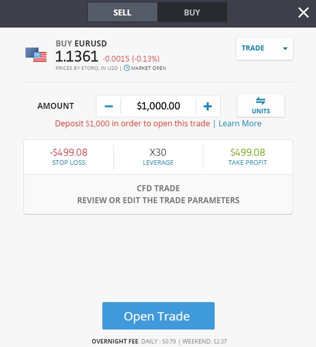trade forex on eToro mobile app