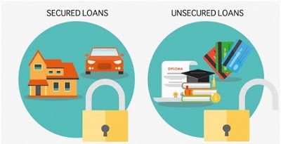 Depiction of secured and unsecured loans