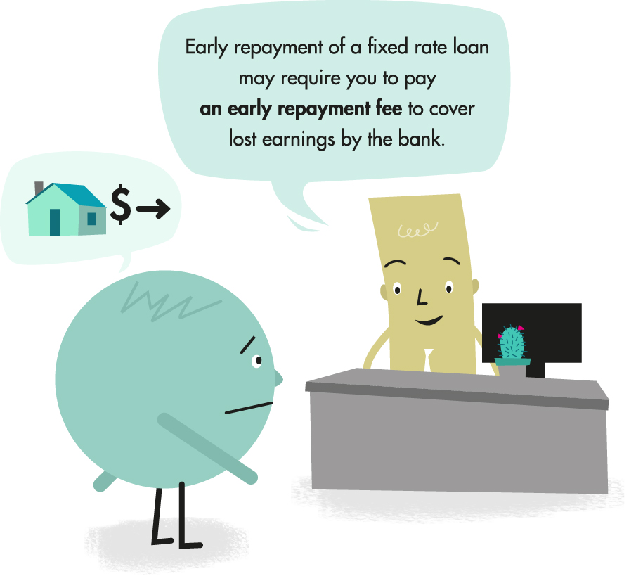 two cartoon people illustrating how early loan payment works