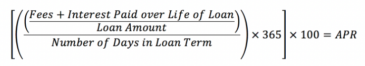 Personal loan APR calculation formula