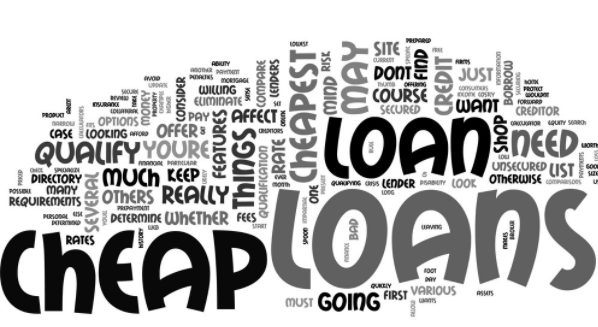 Cheap Loans word cloud