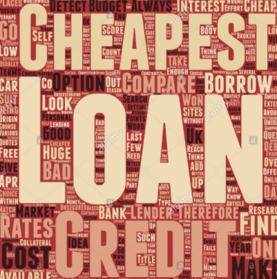 Cheapest loan credit word cloud