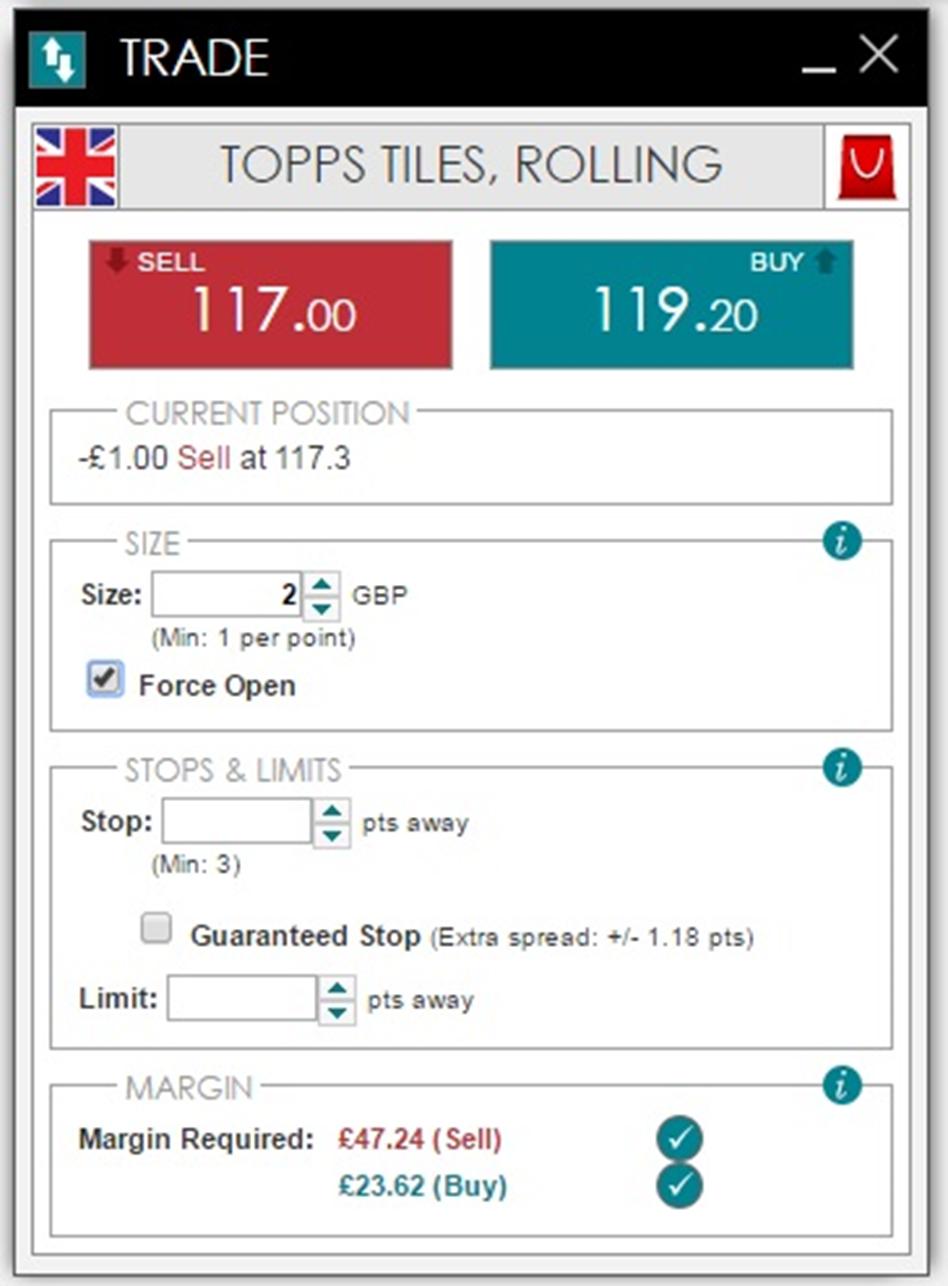 financial spread betting australia flag