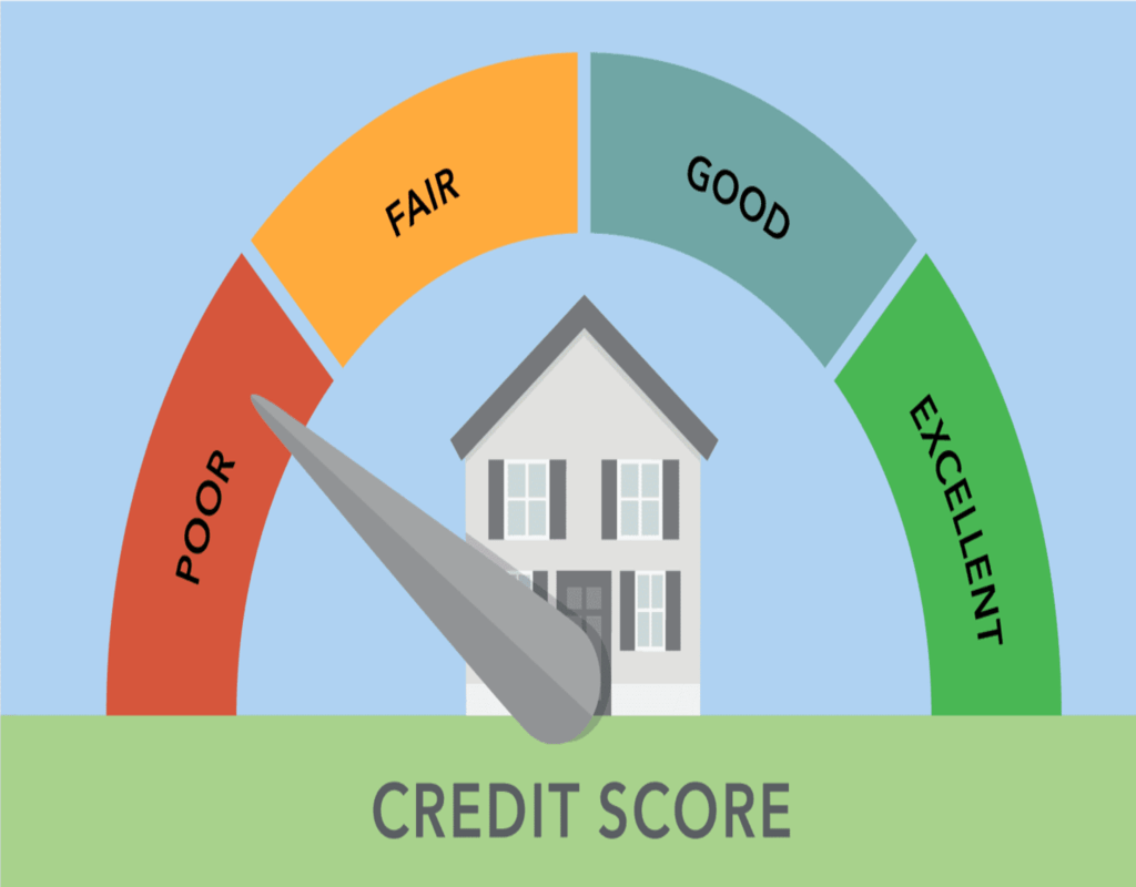 A credit score gauge indicating poor, fair, good, excellent - credits shutterstock