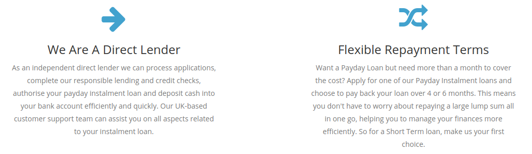 Explanation of how Cash4UNow works