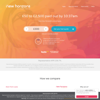 New Horizons Loan Review...