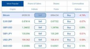 Best UK Trading Apps | Learnbonds