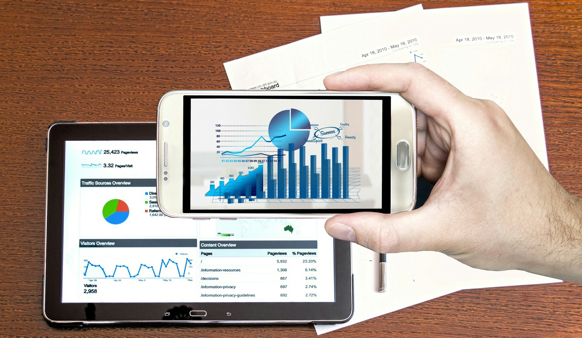 The best mobile investment apps in the UK.