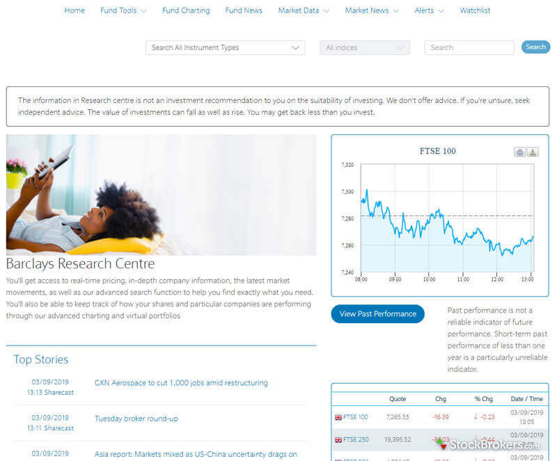 Barclays sipp review