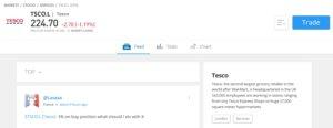 Tesco share page on eToro