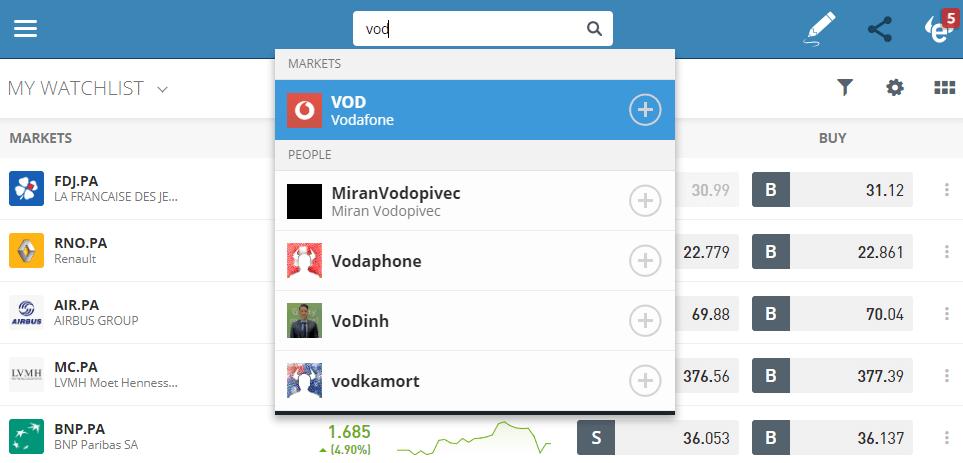 search vodafone shares on etoro