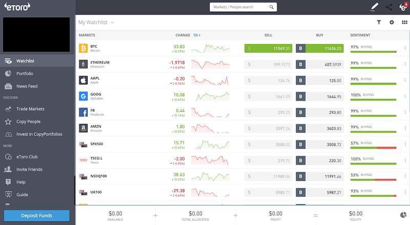 eToro trading dashboard