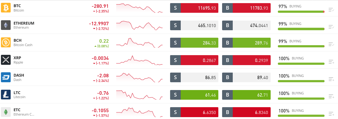 cryptocurrency trading pairs at eToro