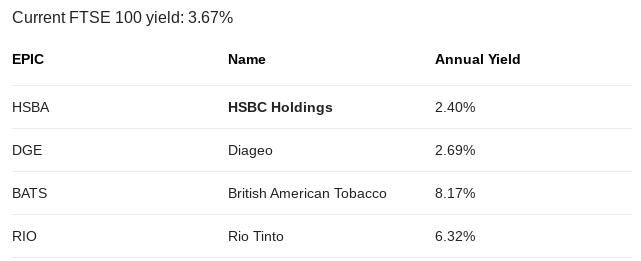 index fund dividends