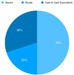 Best CD Rates From Top Banks for 2019 - LearnBonds com