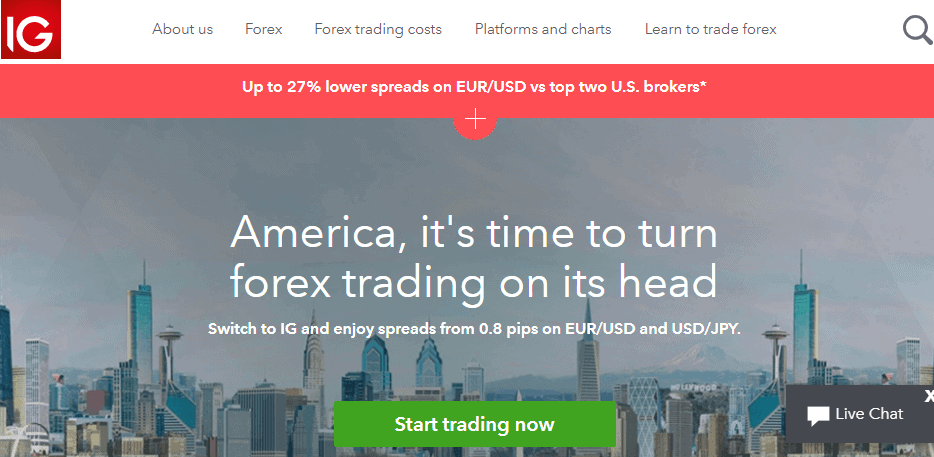 Top forex brokers usa 2020