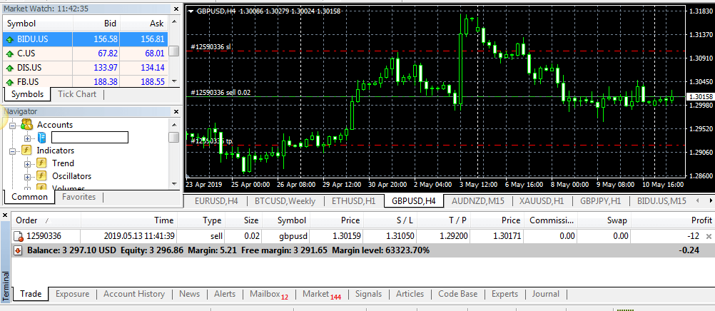 Forex Trading : What is It and How to Trade Forex [2019]