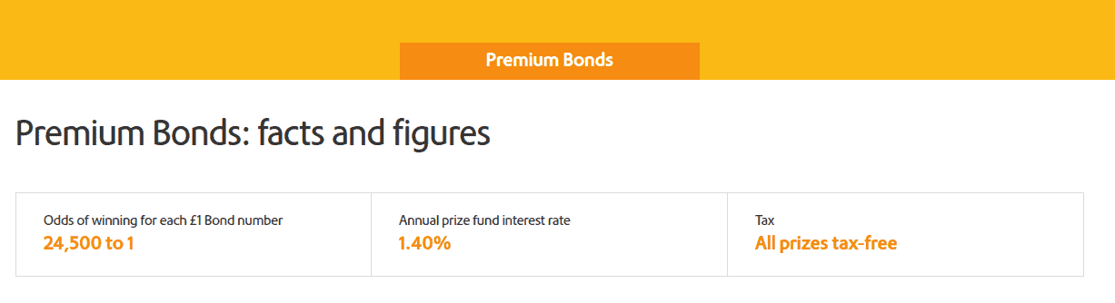 Premium Bonds facts and figures page