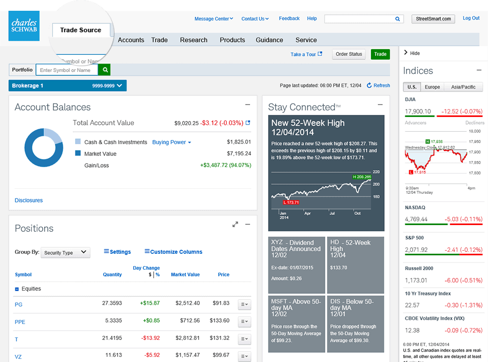 Charles Schwab Review : Charles Schwab web trader platform