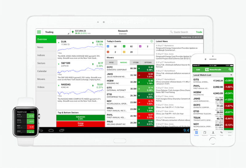 TD Ameritrade Review 2019 : Platform, Fees, Pros and Cons