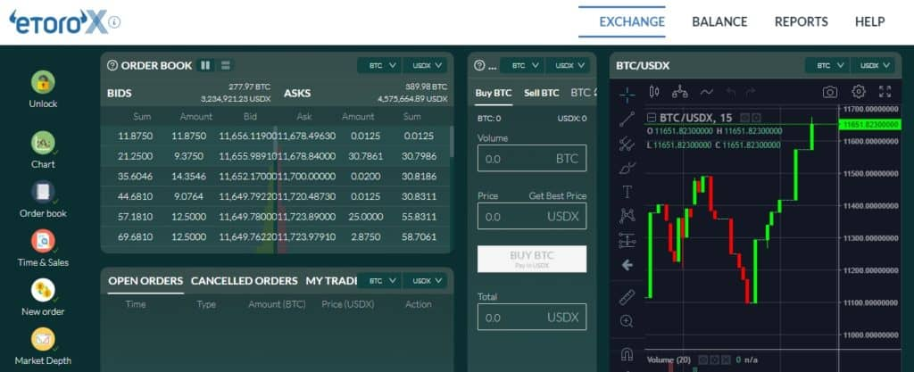eToroX Review : Platform,...