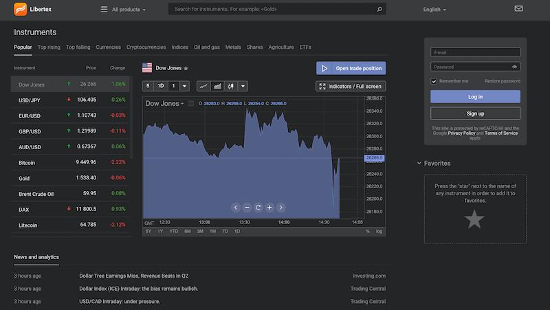 Libertex Review – Platform,...