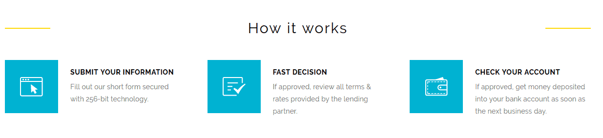 HonestLoans Review | Read...