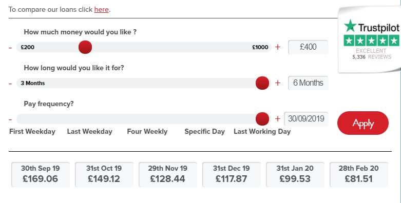 Mr Lender loan application page
