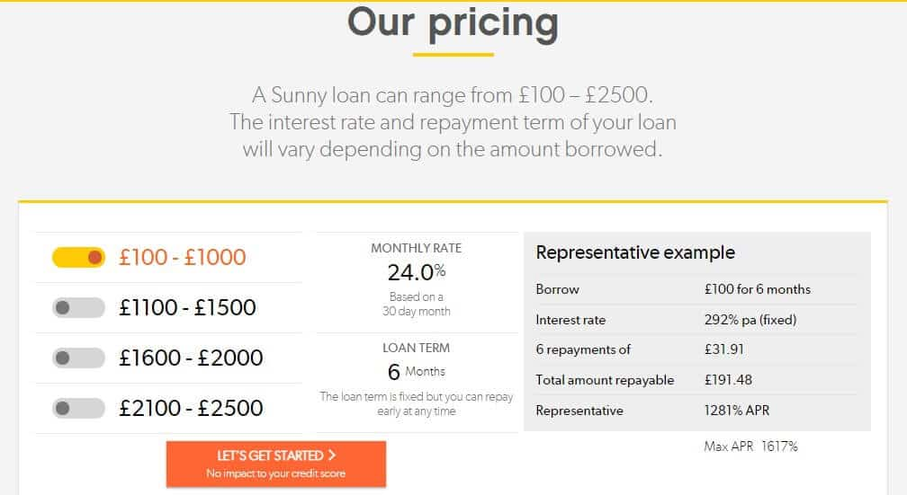 Screengrab of the rates and terms page of Sunny loans company