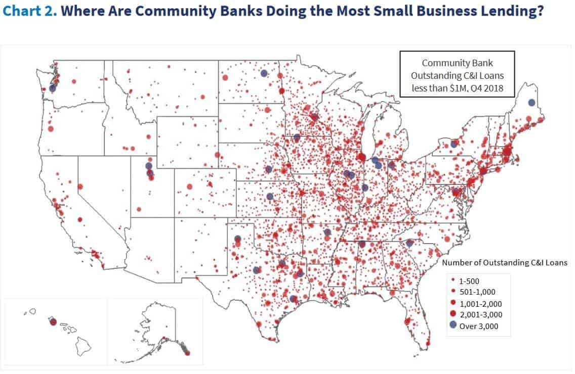 The US Community Banks...