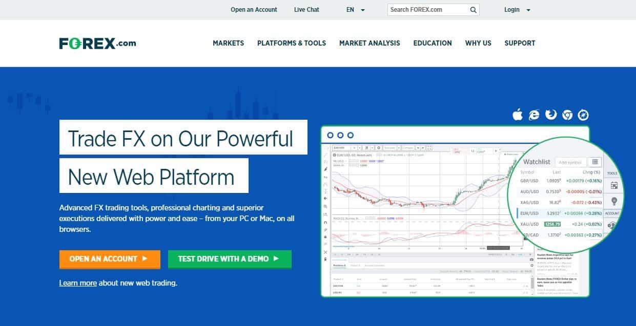 Best MT4 Brokers 2019 : Meta Trader 4 Brokers Updated List