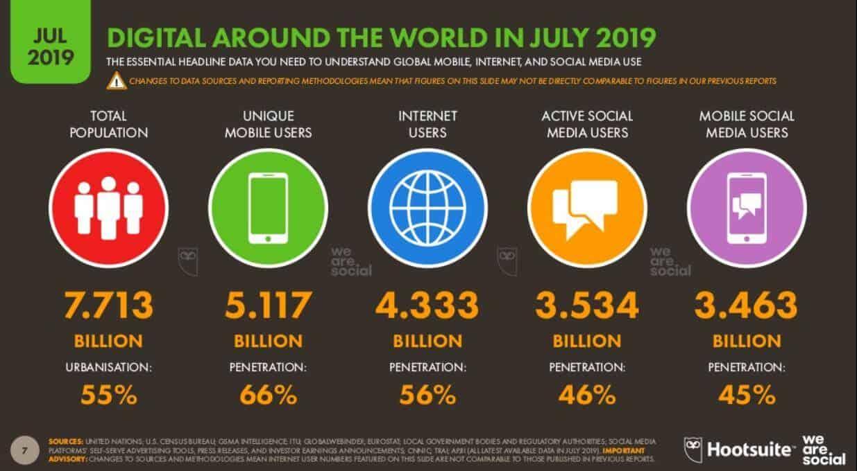 Facebook Nearing . Billion...