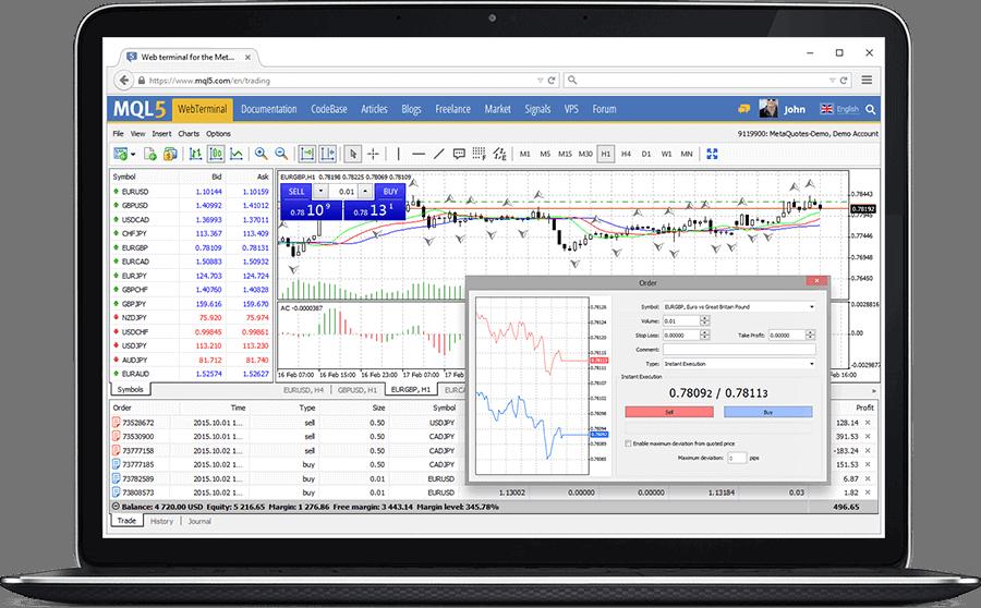 Merrill Edge Review: Merrill Edge Web Trader platform