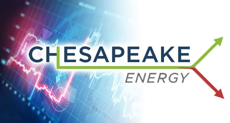 Chesapeake Shares