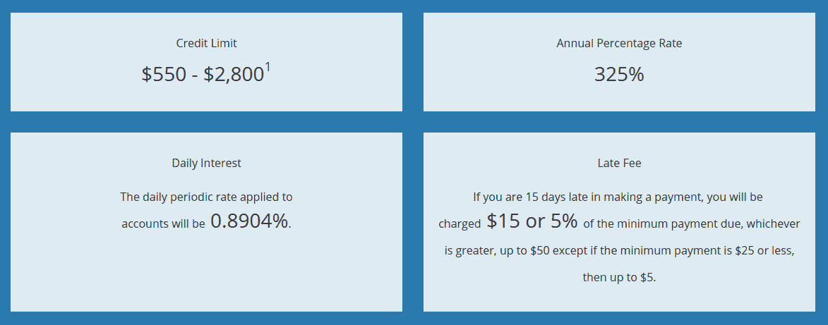 Screengrab of CashnetUSA loan application page showing credit limit and interest rates