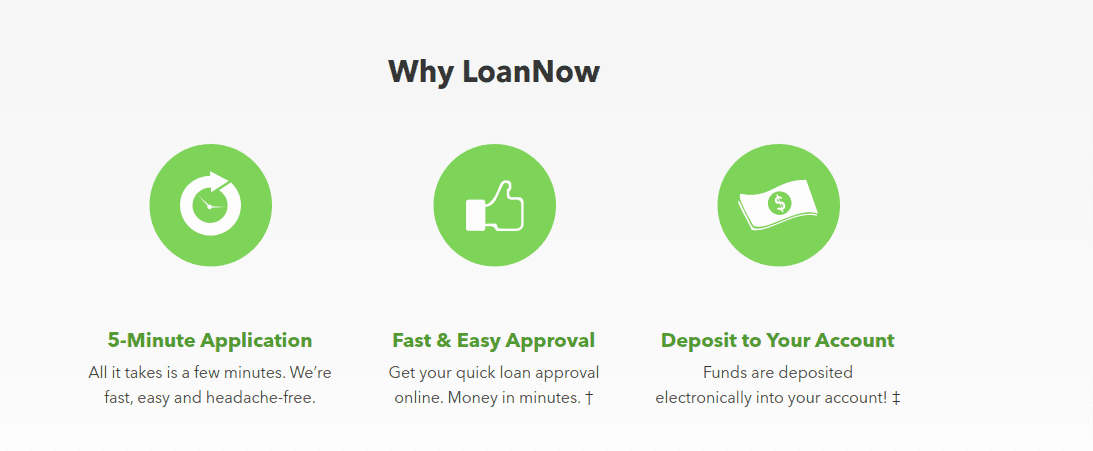 Circular clock, thumbs up and dollar on LoanNow's application page