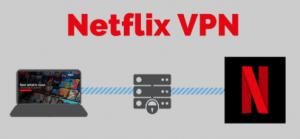Best Netflix VPNs to...
