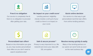 Screengrab of benefits of Monevo personal loans
