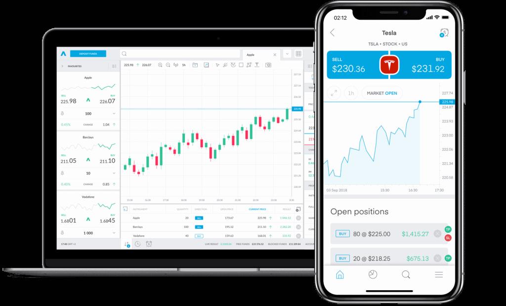 Single Proprietary Trading Platform