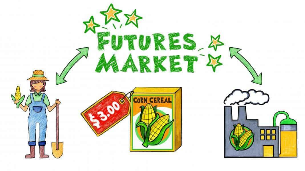 Best Futures Brokers in