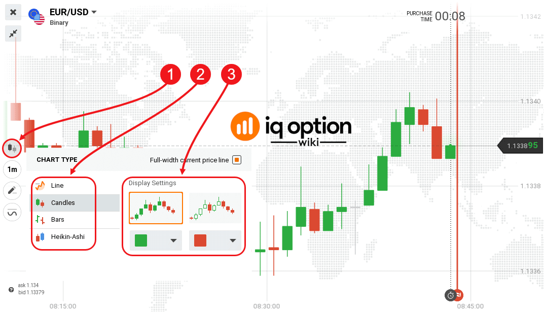 IQ Option Review -...