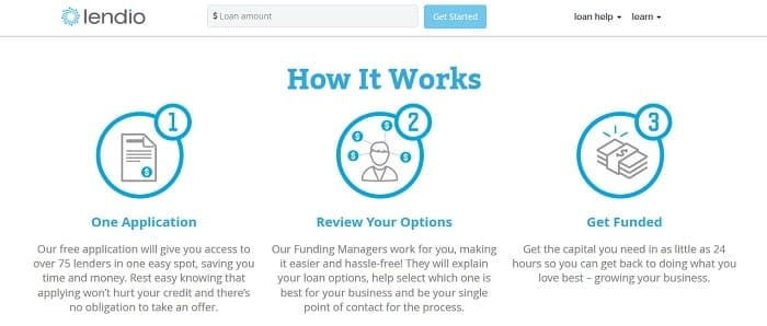Screengrab of Lendio's how it works page detailing application, review and funding process