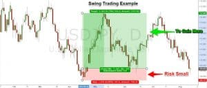 swing trading stock example
