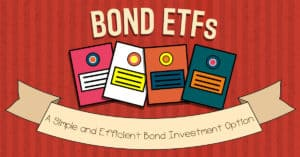 Bond ETFs | Invest...