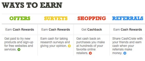 Earning and rewards on CashCrate