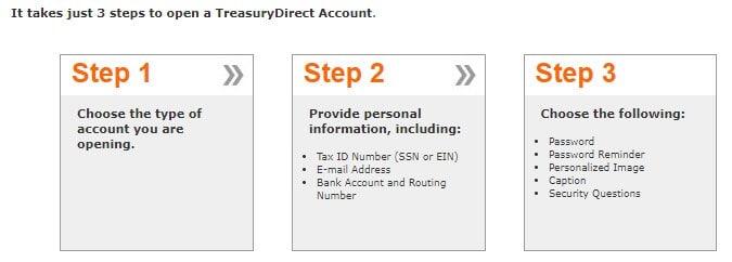 open treasurydirect account