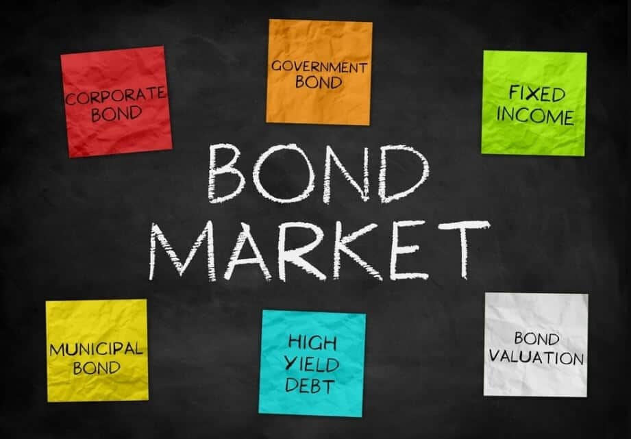 what is the Bond Market