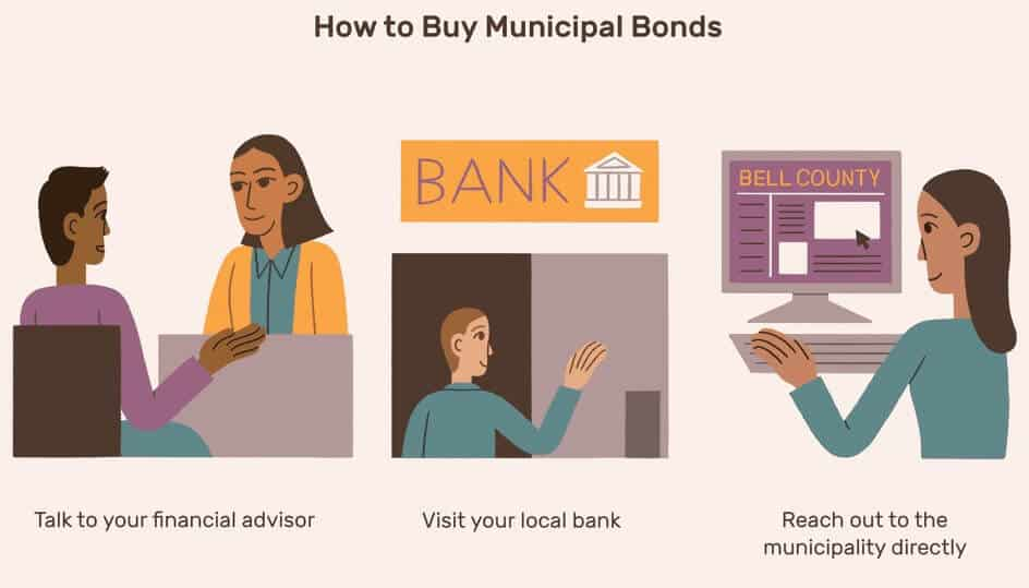 Buy Municipal Bonds